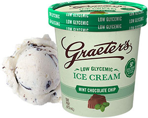 Low Glycemic Mint Chocolate Chip