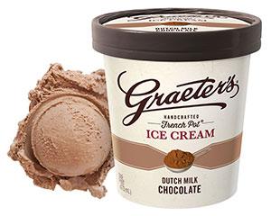 Dutch Milk Chocolate Ice Cream