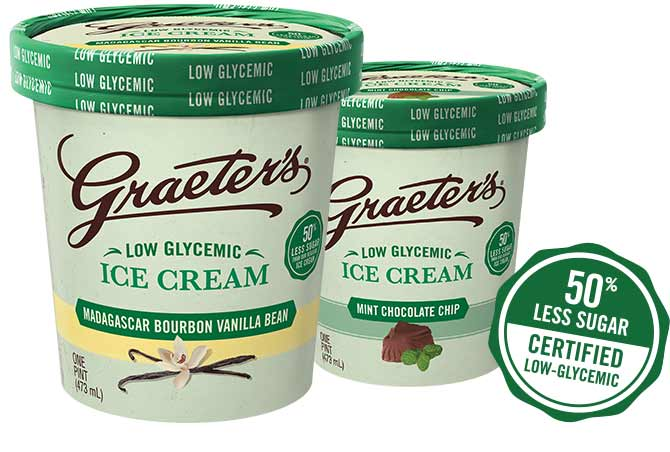 Graeter's Low Glycemic Ice Cream