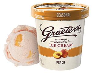 Seasonal Peach Ice Cream